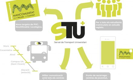 Presentem el nou Servei de Transport Universitari (STU)